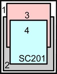 Sc201