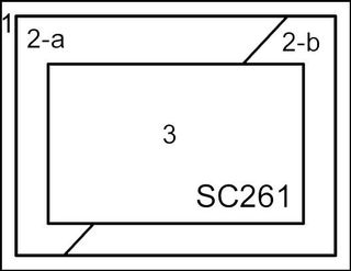 SC261 NC