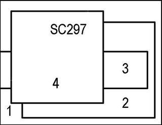 SC297 NC