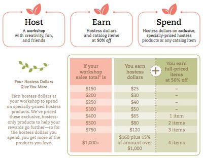 Hostess benefits su