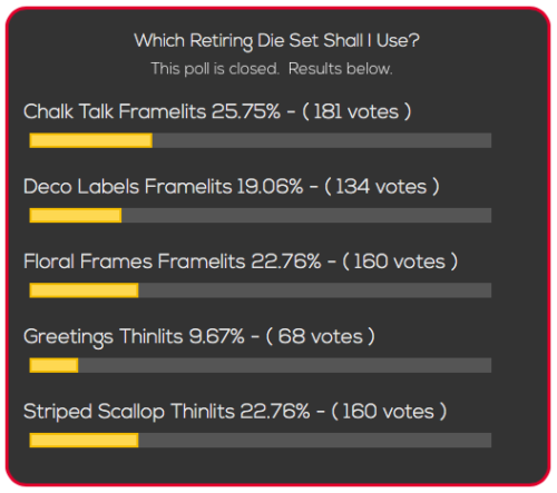 Readers Choice Poll Results