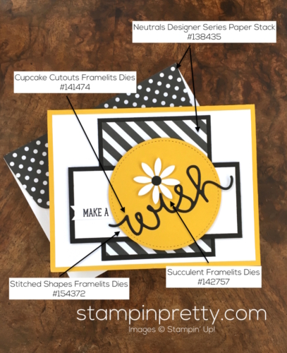 Stampin Up Cupcake Cutouts Birthday Card Idea - Mary Fish StampinUp Supply List