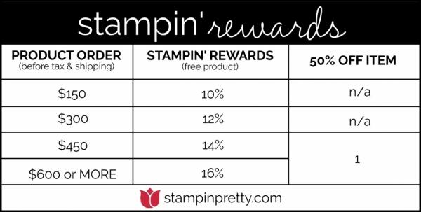 Stampin' Rewards Chart
