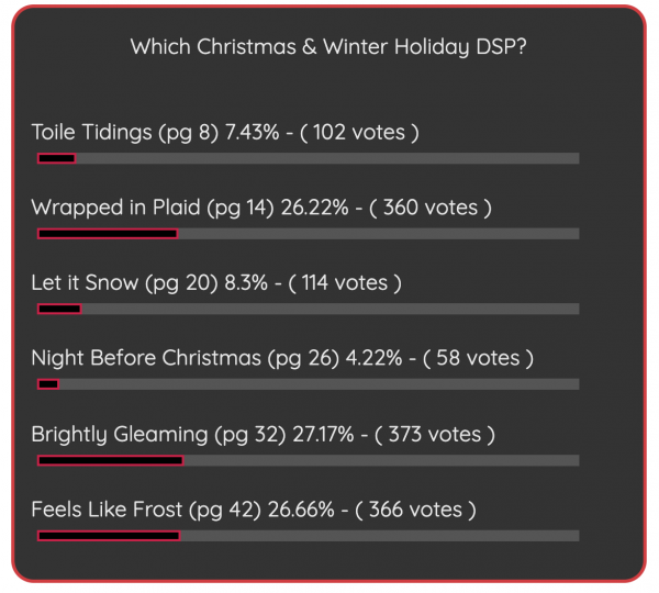 Christmas Holiday Designer Series Paper Poll Results