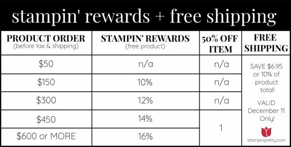 Stampin' Rewards Chart + FREE SHIPPING(1)