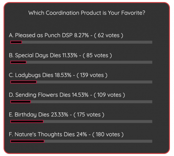 Stampin' Pretty Poll Results Nature's Thoughts Dies WIN