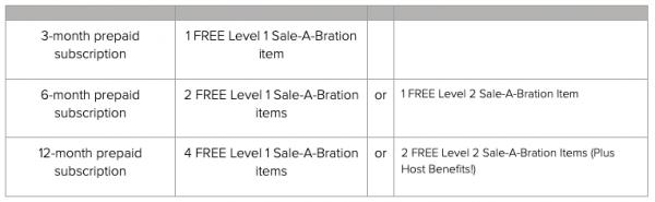 Paper Pumpkin Prepaid Subscriptions and Sale-A-Bration