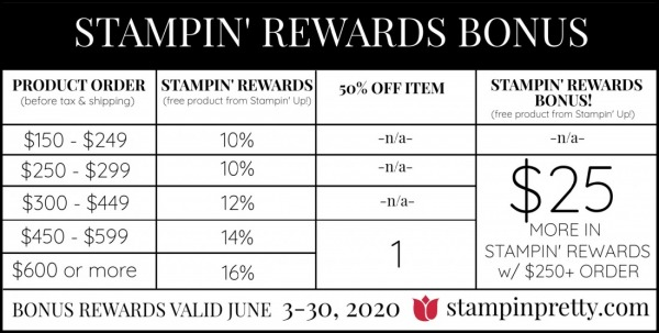 Stampin' Rewards BONUS