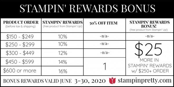 Stampin' Rewards BONUS
