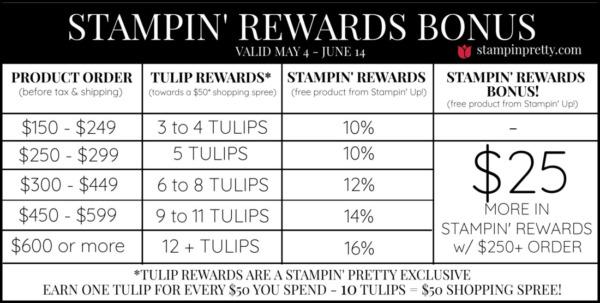 Stampin' Rewards BONUS & Tulips 2021